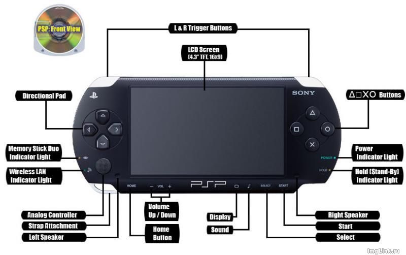 Permanent link to psp phone mod is really exactly what we were waiting for