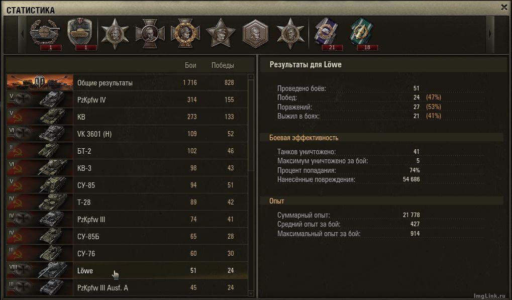 world of tanks статистика за день